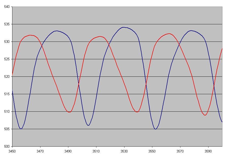 DIY hall effect quadrature encoder « Adafruit Industries