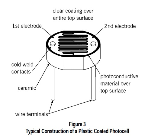 Photocells a.k.a CdS cells, photoresistors, LDR (light dependent ...