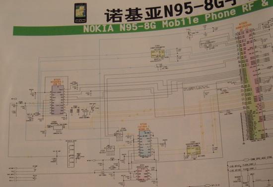 Nokia N95 Detail