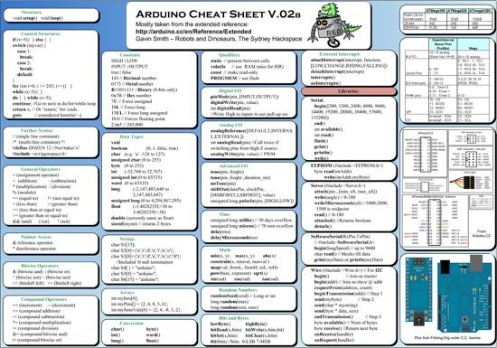 Arduino Cheet Sheet V02Bsmall