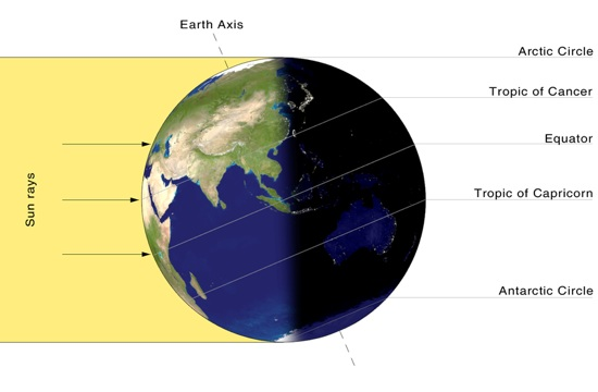 800Px-Earth-Lighting-Summer-Solstice En