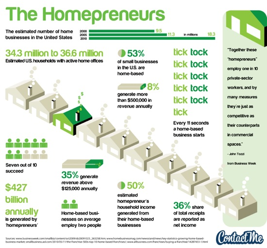 Webs-Homepreneur916