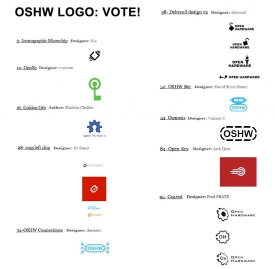 oshw logo public vote   u00ab adafruit industries  u2013 makers