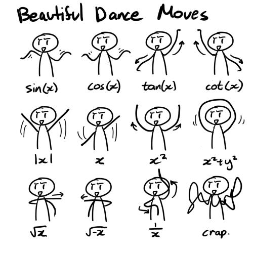 math dance moves   u00ab adafruit industries  u2013 makers  hackers