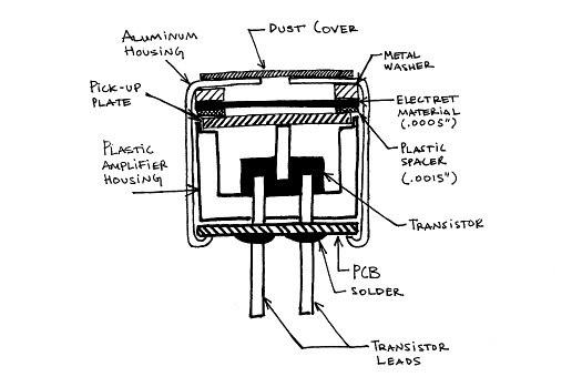 how electret microphones work  u00ab adafruit industries