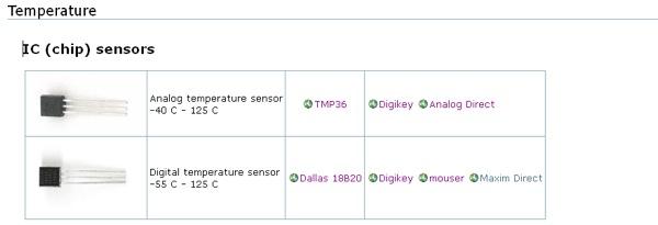 Ic-Temp-Sensors