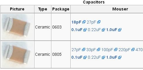 how to read surface mount resistor values