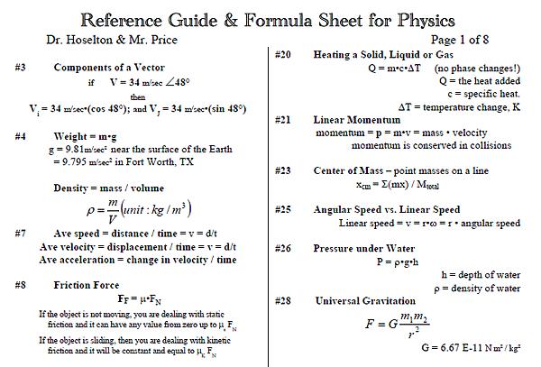 eebookshelf reference guide amp formula sheet for physics