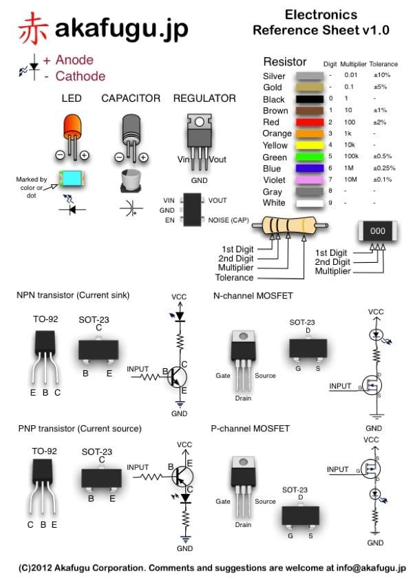 Electronics-Reference-Sheet