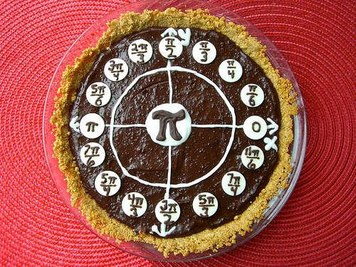 Pudding pi