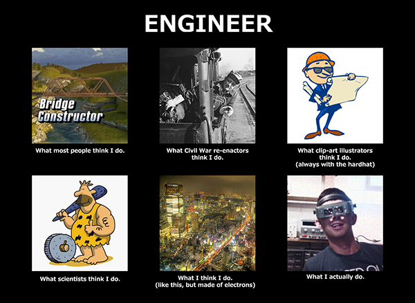 Image result for what do engineers do