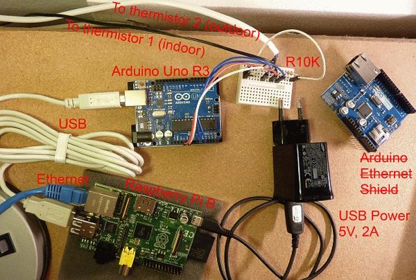 Raspberrypi-Arduino-Usb-70