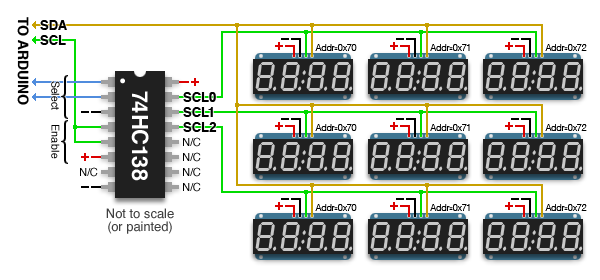 Great scott delorean inspired time circuit clock with adafruit gear microcontroller can then select which output line forwards the clock signal the data on the other i2c buses is ignored without the corresponding clock malvernweather Image collections