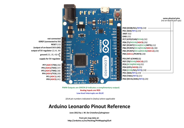 matrix wiring diagram with Arduino Leonardo Pinout Reference on MX 0808 HDBT besides Toyota Matrix 2006 Under The Dash Fuse Boxblock Circuit Breaker Diagram as well Ledmatrixbuild additionally Max485 Rs 485 Module Ttl To Rs 485 in addition Electrical Engineering Schematic Design.