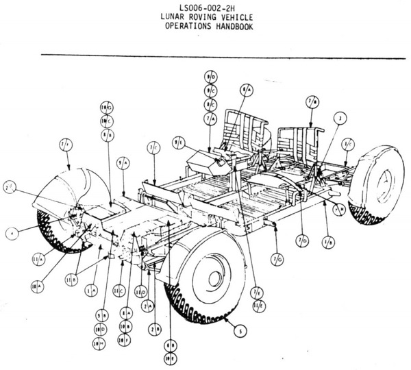 lunar rover operations handbook  u00ab adafruit industries  u2013 makers  hackers  artists  designers and