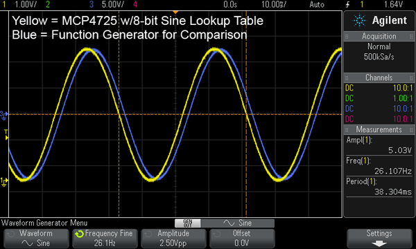 Sine Wave Example for MCP4725 DAC « Adafruit Industries – Makers