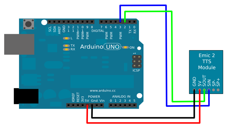 HOW TO – Using an Arduino and the Emic 2 TTS Module to Read Tweets