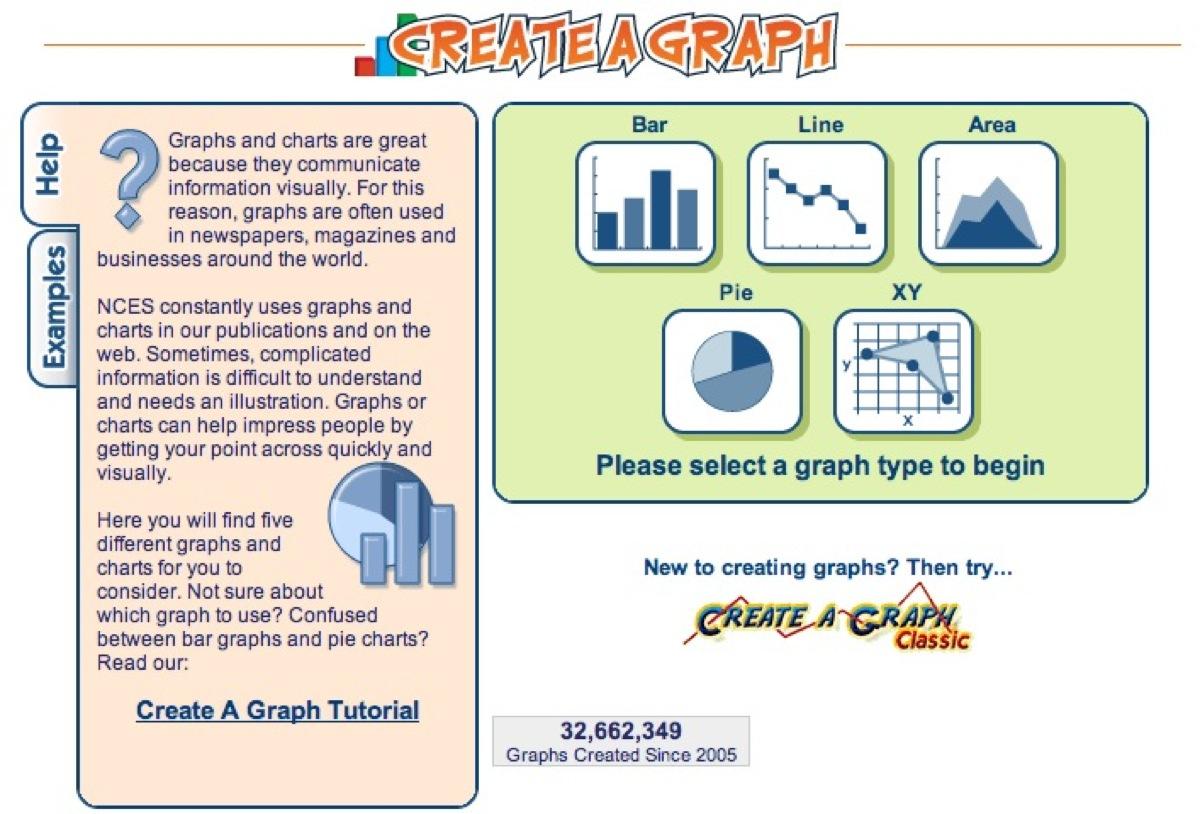 Create A Graph « Adafruit Industries – Makers, hackers ... - photo#12