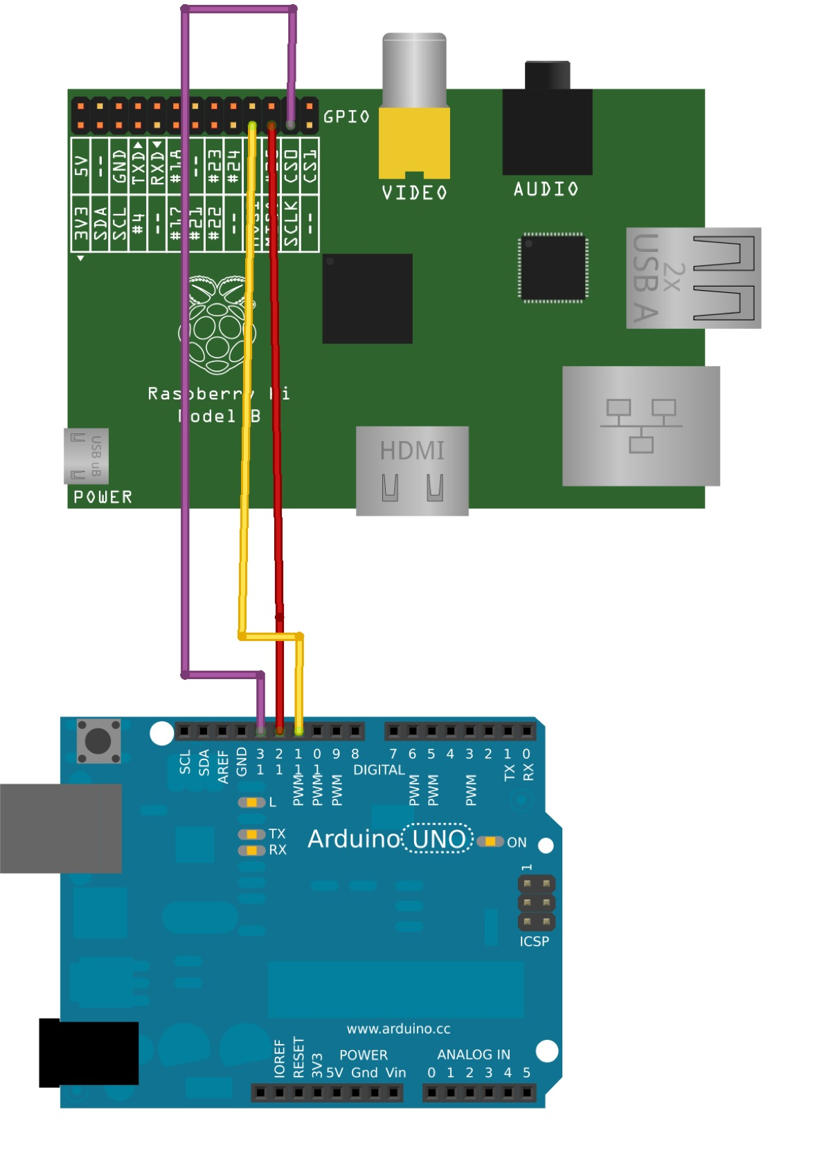 Arduino To Raspi Spi Bb Trimmed