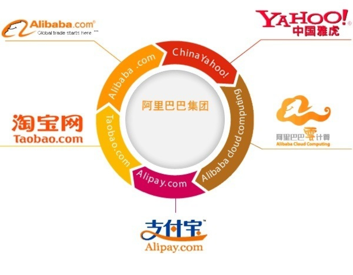 Alipay-Goes-Down-The-Re-Dividedchinese-E-Commerce-Market-1