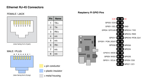 Usb Rs232 Circuit Diagram Wiring Diagrams Database – Rs 232 To Usb Adapter Wiring Diagram