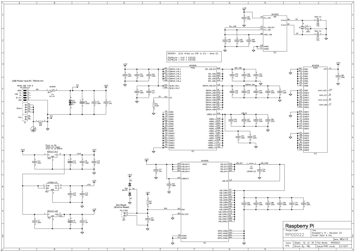 Raspberry Pi Model B Revision 2 0 Schematics  Raspberrypi  Raspberry Pi  U00ab Adafruit Industries