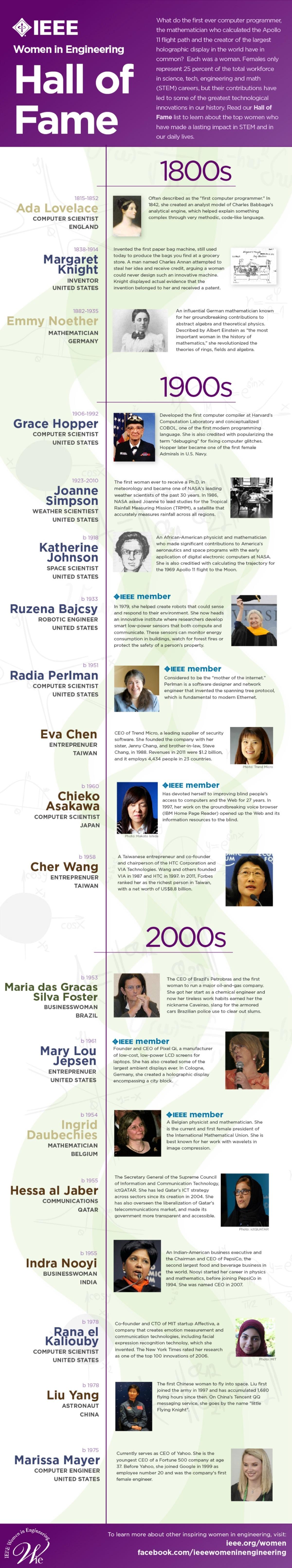 Women-In-Engineering