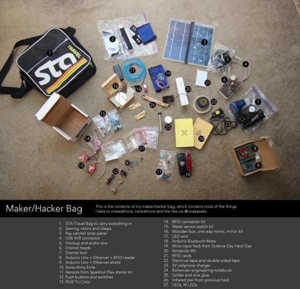 MakerBag