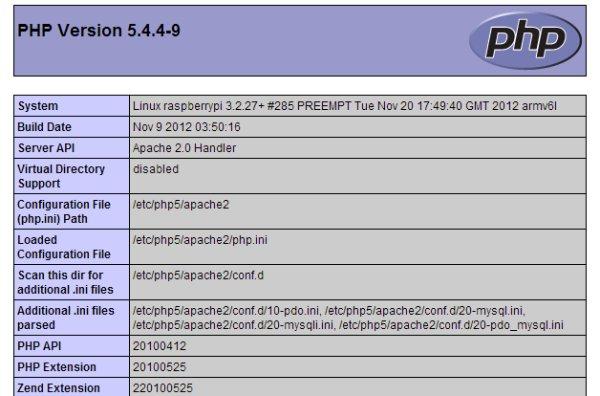 how to set up a raspberry pi web server  piday  raspberrypi  raspberry pi  u00ab adafruit industries