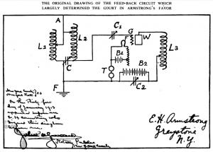 Armstrong_circuit
