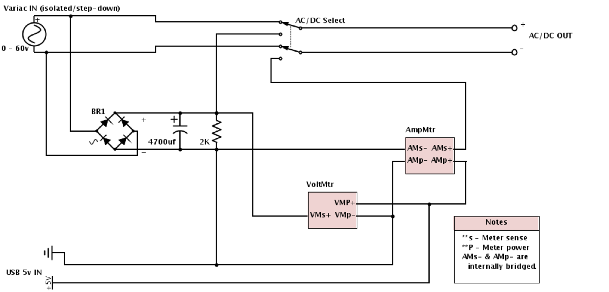 Custom rectified ac dc power supply using adafruit current and