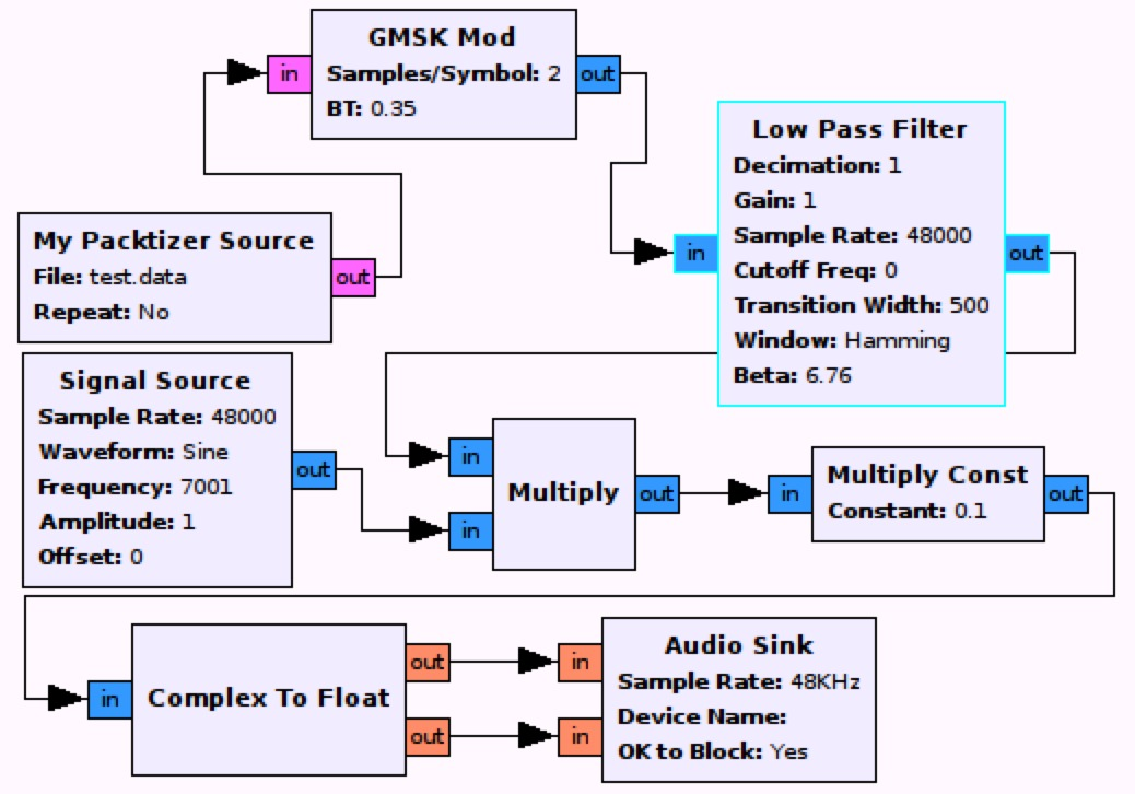 Mixer Diagram.Grc