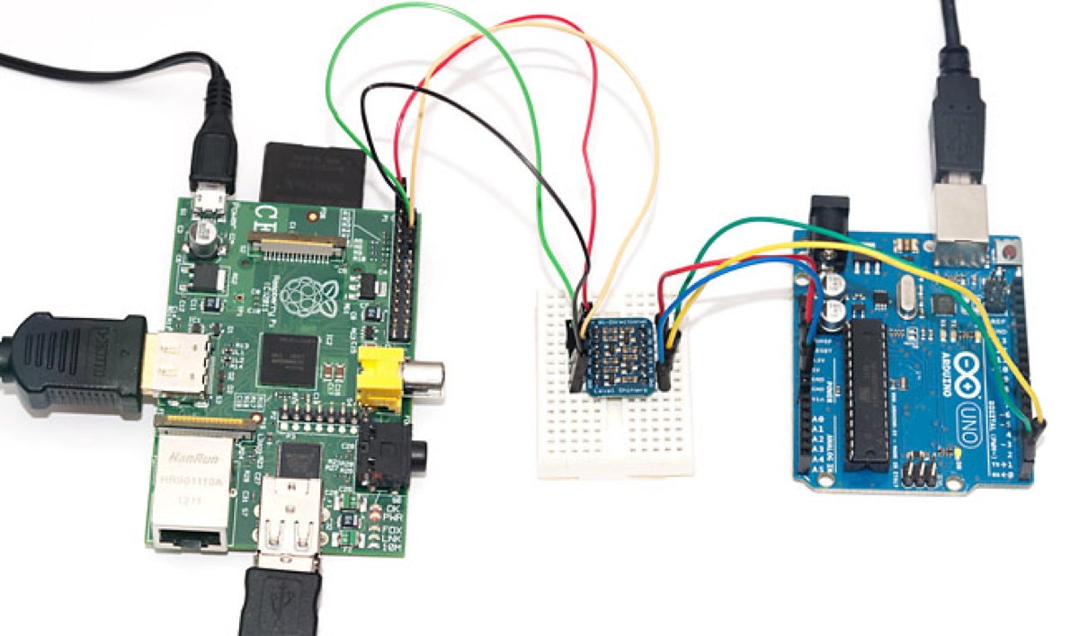 Raspberry pi as arduino hdmi shield piday raspberrypi