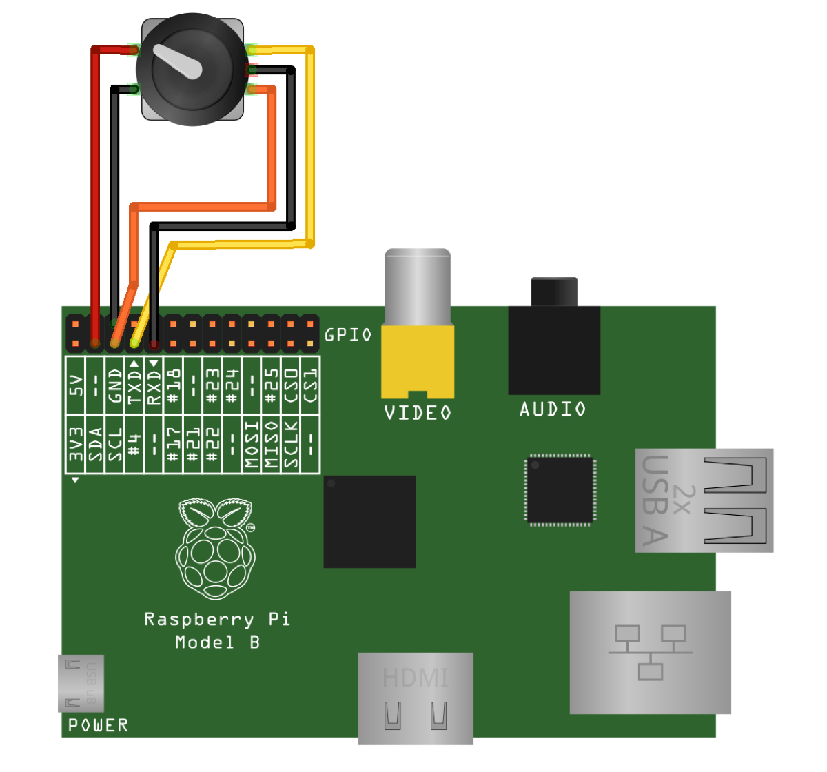 Rotary Encoder Library for the Raspberry Pi #piday