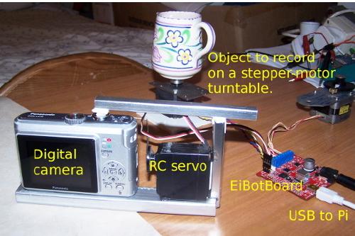 inside-out-eggbot