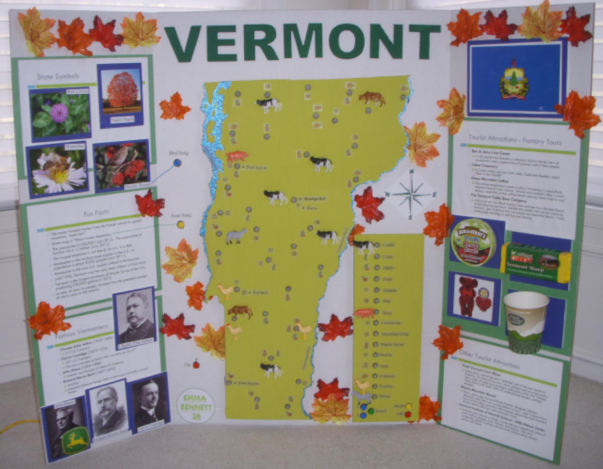 VermontStatePoster