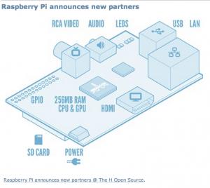 raspberrypi announcement