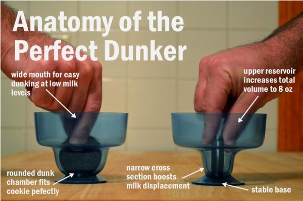PerfectDunker