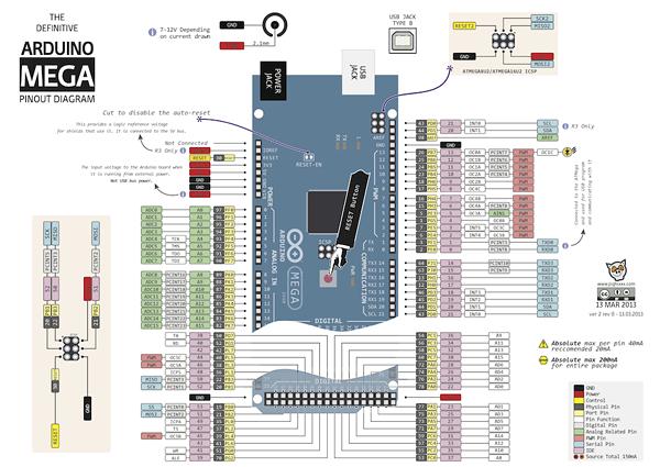 Arduino Mega And Leonardo Pinout Diagrams Adafruit Industries