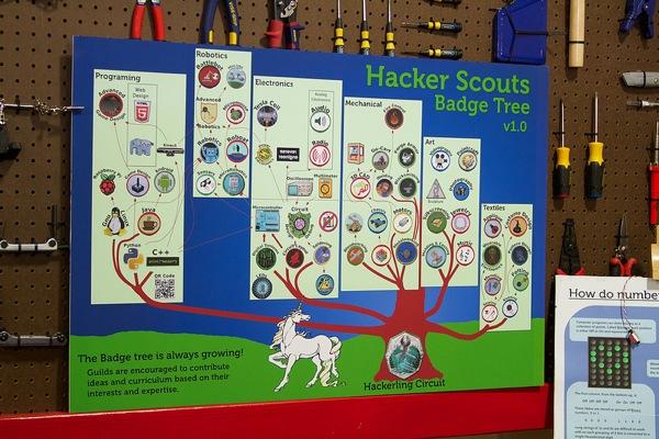 HackerScoutsMakerFaire