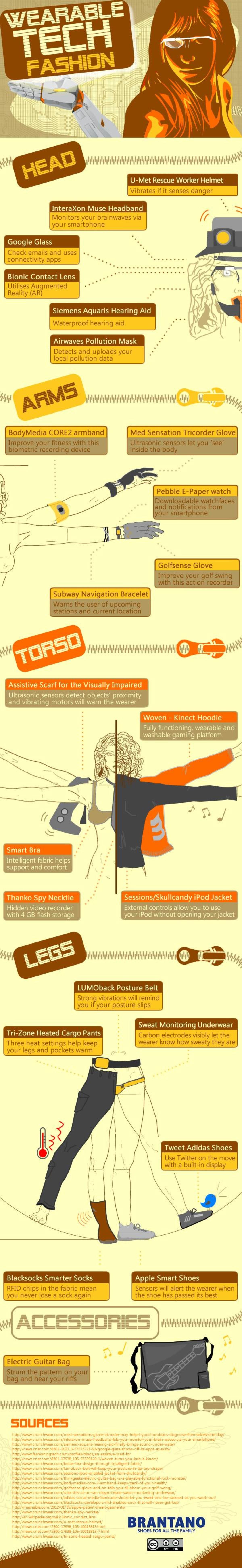 Wearable-Tech-Fashion-Infographic