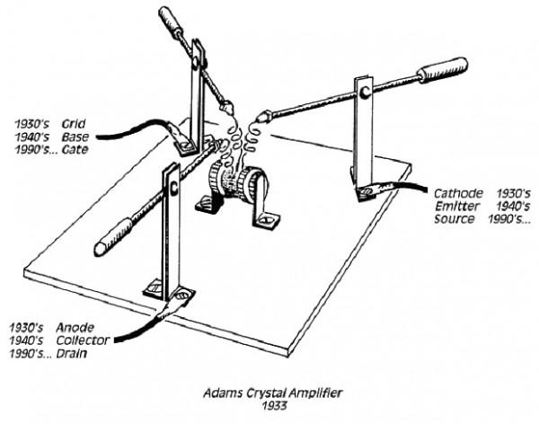 adams crystal amp