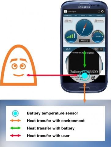 Battery temp app