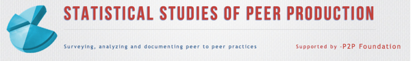 Statistical Studies of Peer Production