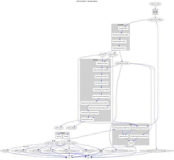 Workflow1 1024x941
