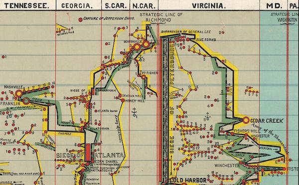 civil war states