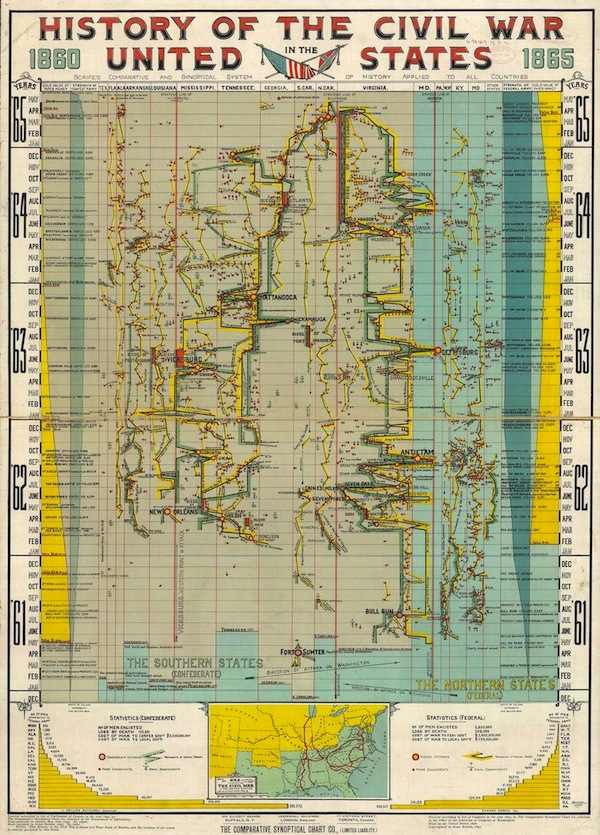 CivilWarChartFinal.jpg.CROP.article920-large