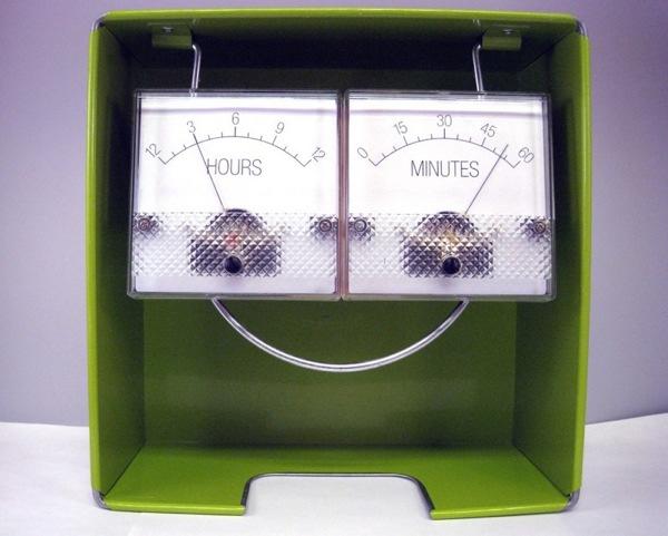 Trinket Complete Clock