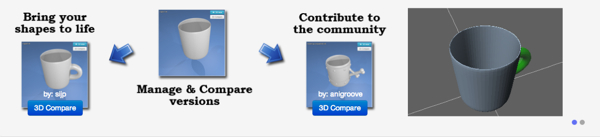 ShapeDo Community driven design 2