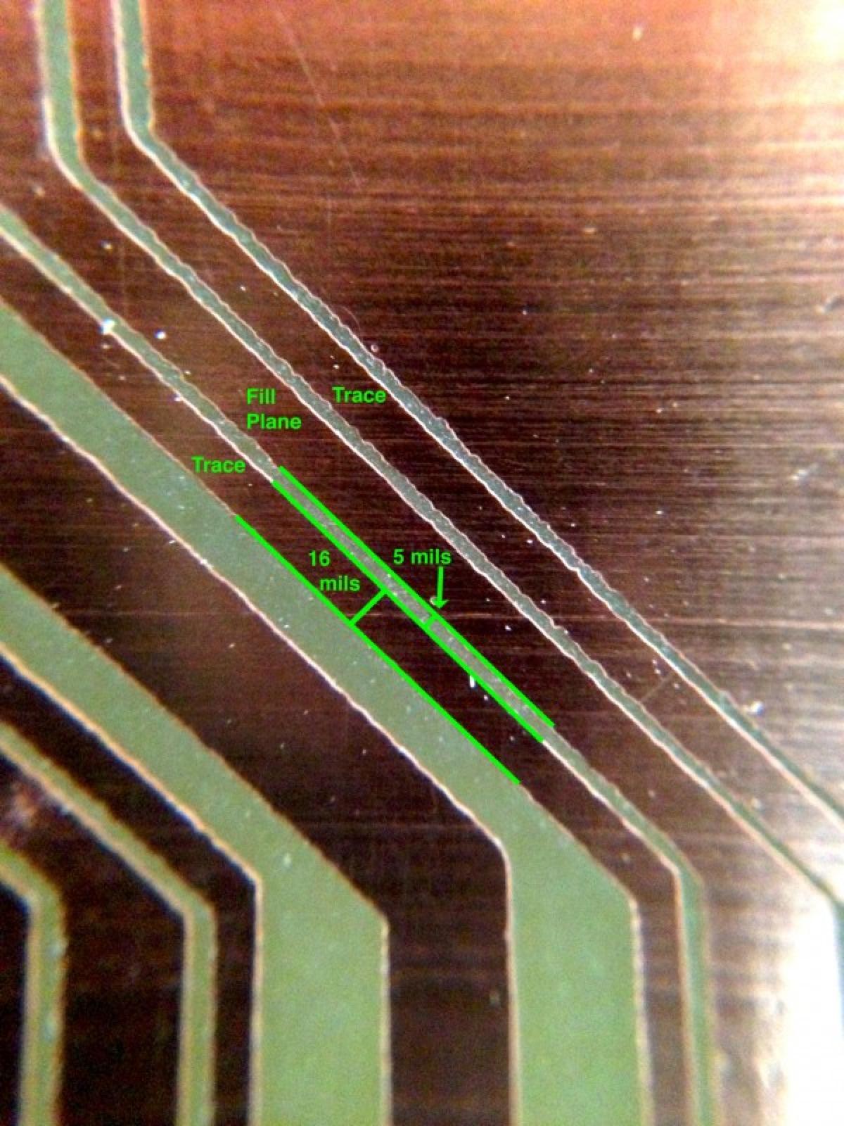 Traceanalysis-600X800